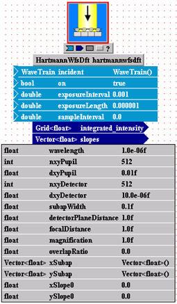 WaveTrain User Guide